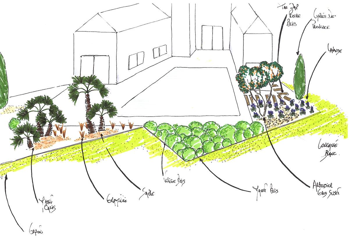 Guilhot paysage paysagiste drome crest valence for Entretien jardin valence