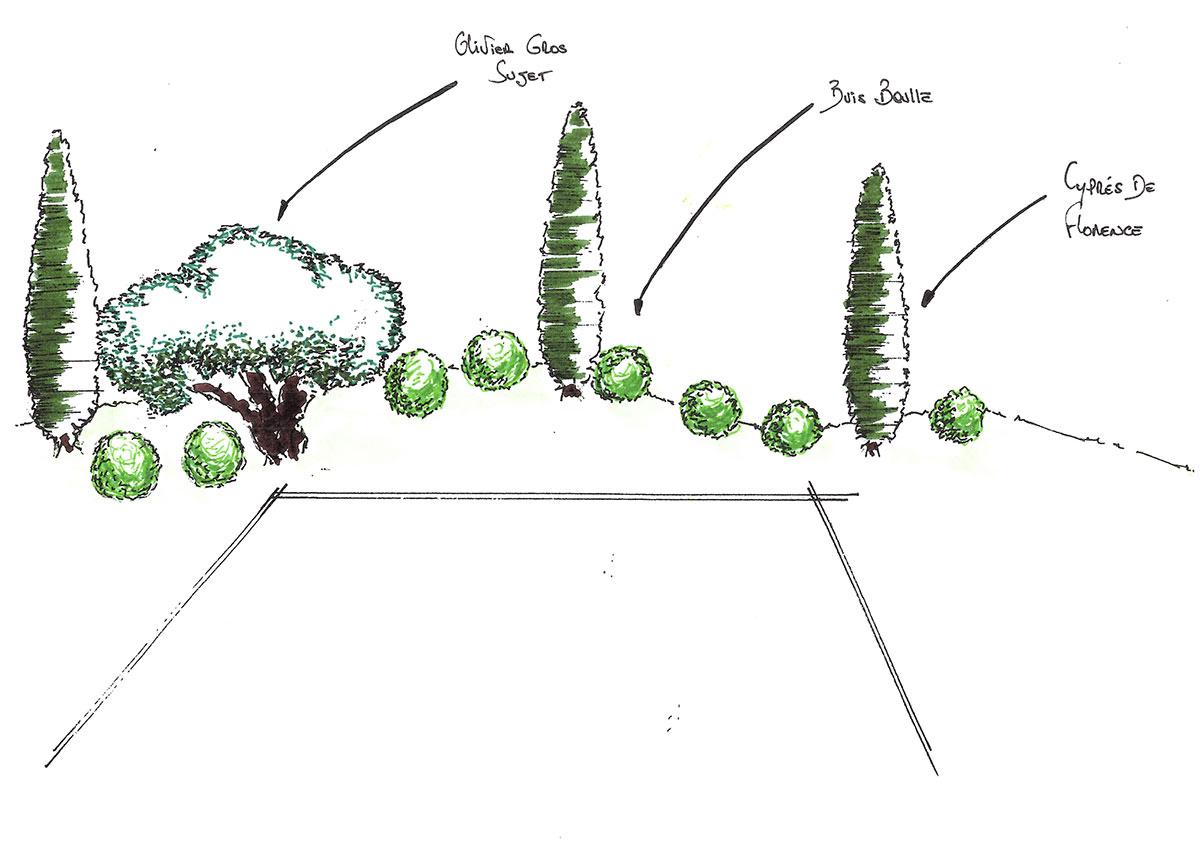 guilhot paysage paysagiste drome crest valence mont limar die bureau d 39 tude plan. Black Bedroom Furniture Sets. Home Design Ideas