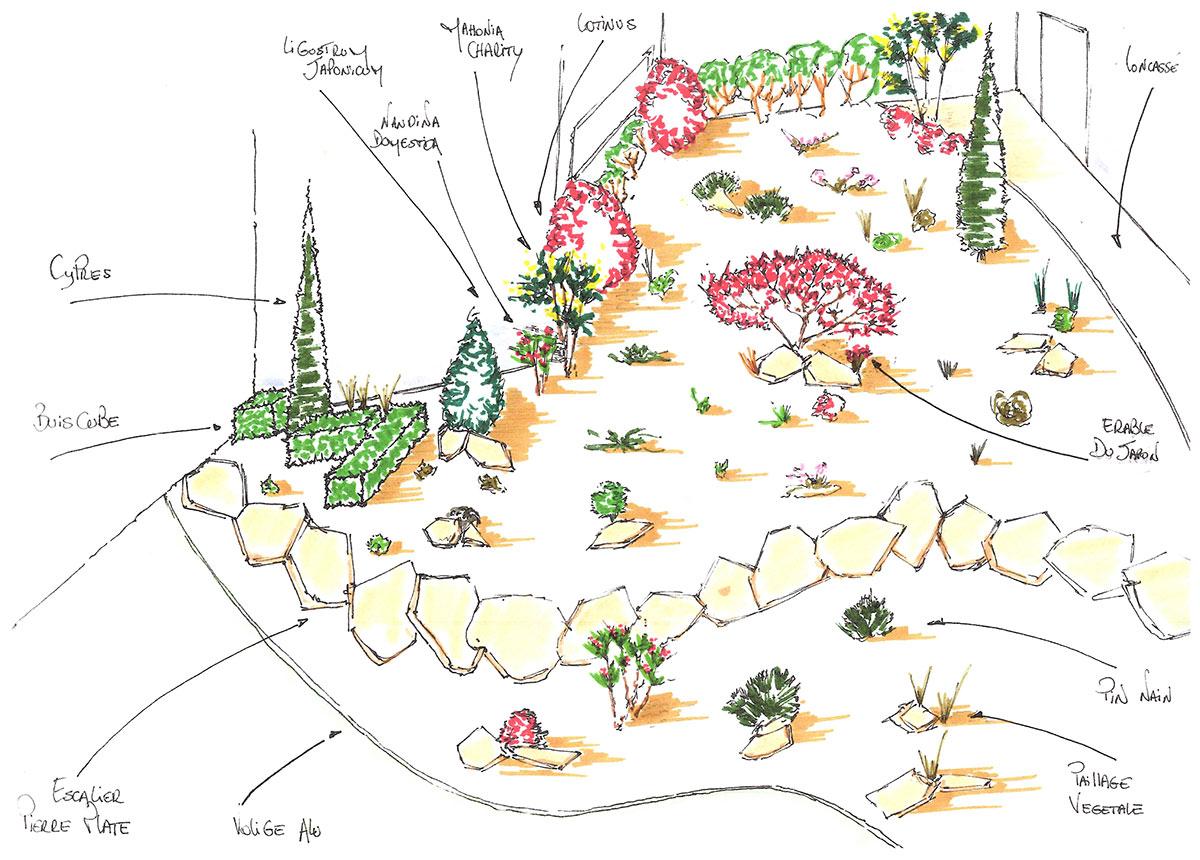 Guilhot paysage paysagiste drome crest valence for Paysagiste valence